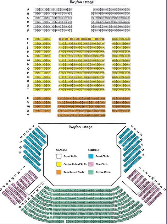 Llandudno Venue Cymru Arena