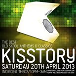 Kisstory April